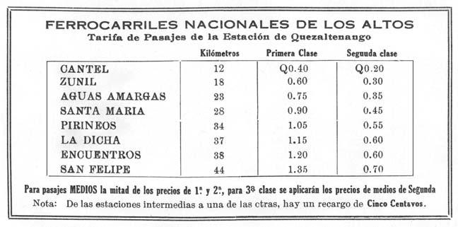 Los Precios Están En Quetzales La Moneda Guatemalteca A Diferencia Del Horario Anterior Esta Lista Indica Las Distancias Desde Quezaltenango Guía